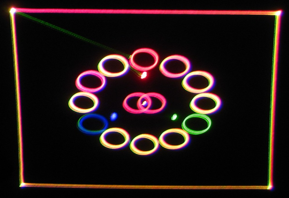 Color Circles Test Pattern